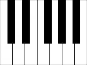 I GRADI DELLA SCALA - nomenclatura e caratteristiche armoniche