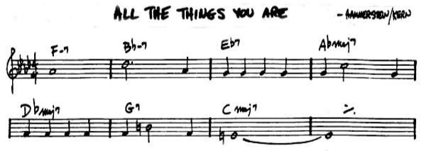 ELEMENTI BASILARI DELL'ARMONIZZAZIONE JAZZ – la melodia, la fondamentale, le sigle, le note guida