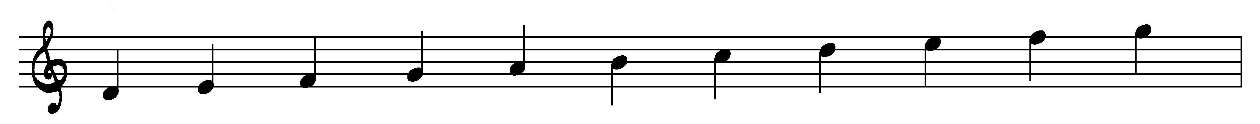LE CHIAVI MUSICALI – il setticlavio